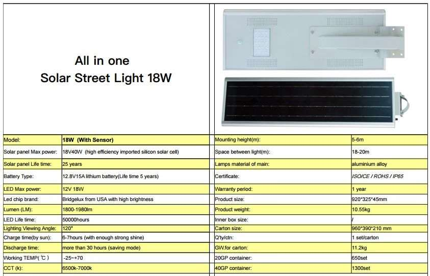 Lampu PJU 18 Watt tenaga matahari 20 Led hemat energi, otomatis menyala, dilengkapi sensor gerak cocok untuk jalan kompleks perumahan, dll-2